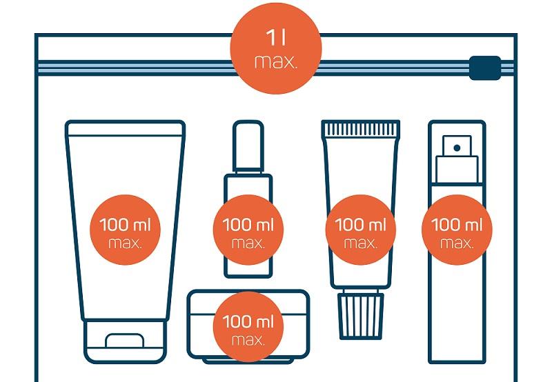 So werden Flüssigkeiten bis 100 ml bei Flugreisen im Handgepäck richtig verpackt.